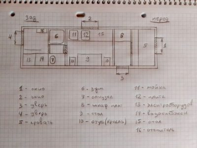 План дома на колесах
